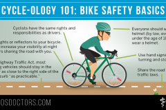 OMA: Cyclist Infographic